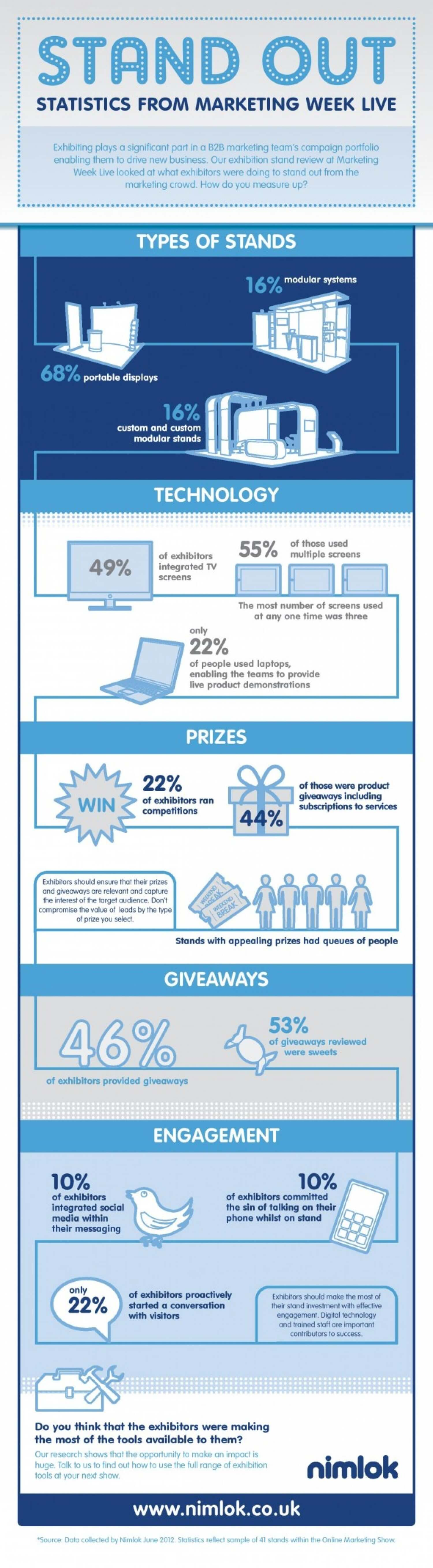 marketing-week-live-exhibition-stand-infographic